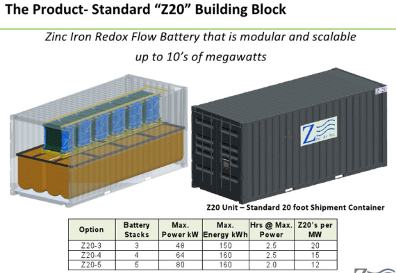 zinc iron redox flow battery zinc air inc
