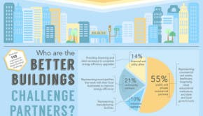 better-buildings-challenge-infographic-e1369672097192