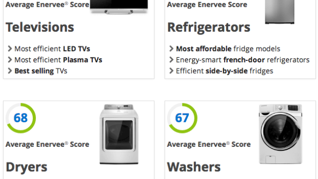 energy efficient appliances TVs