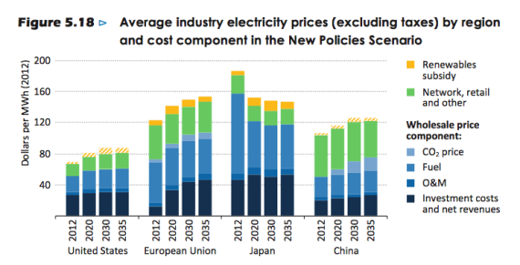 iea-cost-industry (1)