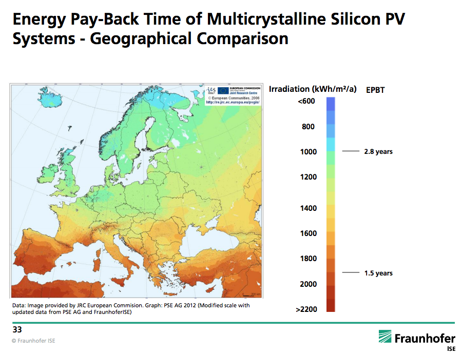 Solar Energy Payback Time Charts Cleantechnica
