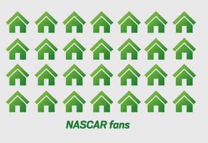 NASCAR Green partners with ACORE and Lockheed Martin