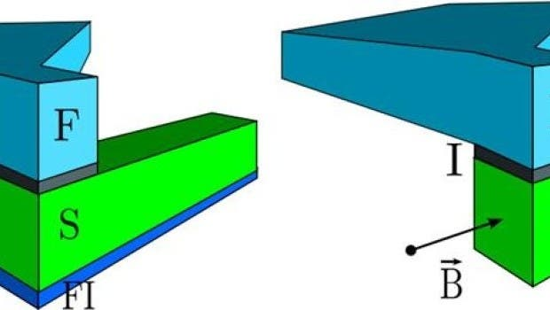 According to the newly published research, a very large thermoelectric effect can be created in a structure combining a ferromagnet (F) to a thin superconductor film (S) via an insulator (I), and where the superconductor is in the presence of a spin-splitting field due to the presence of a ferromagnetic insulator (FI) or a magnetic field (B). Image Credit: Courtesy Academy of Finland