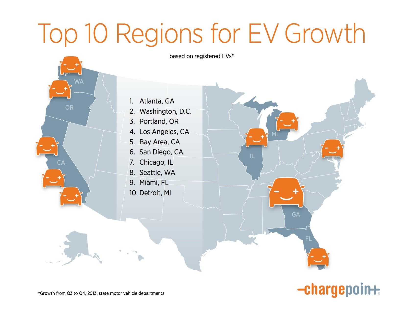 Electric Car Charging Stations Chargepoint Infographic Ev Growth