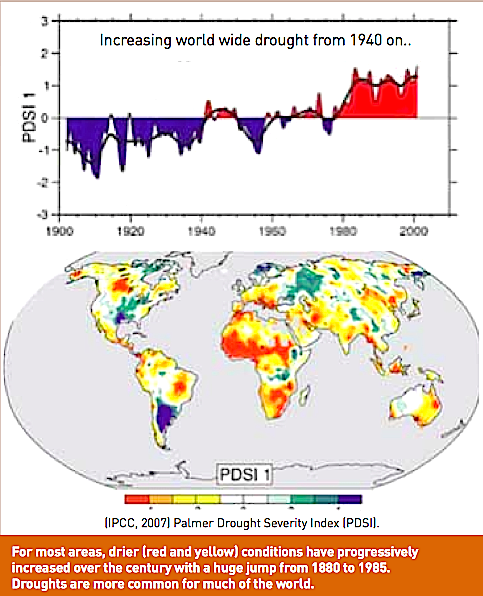 Worldwide drought (FAO)