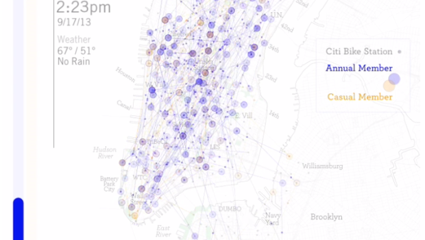 Citi Bike visualization