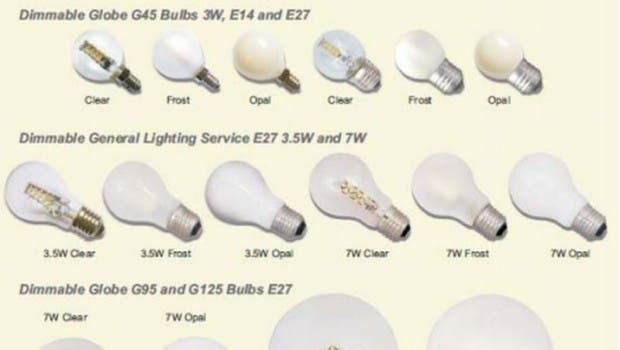 Former IKEA Executives Revolutionise LED Light Bulb Technology at EcoLights