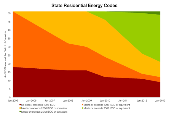 Residential_Energy_Codes