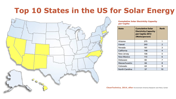 Top 10 states in the US for solar, 2013 (cleantechnica.com)