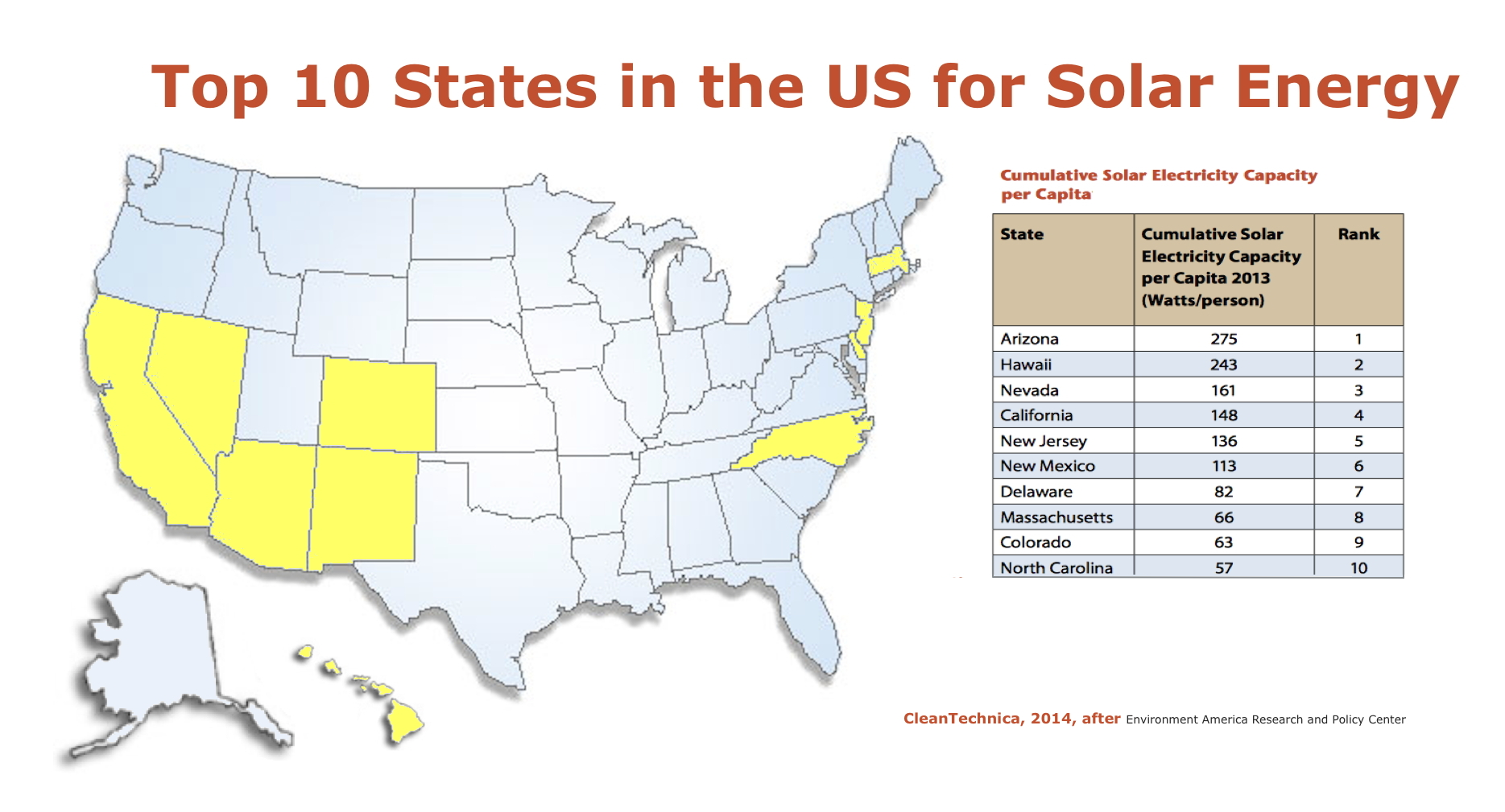 Top Solar Energy States Per Capita US CleanTechnica - Solar power map us