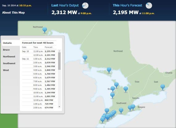 Ontario Wind Power Projections