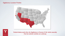 Tesla's war between the states for the Gigafactory (Tesla)