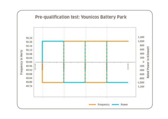 Y_Graphs_Prequalification_ENG_MUstRun2