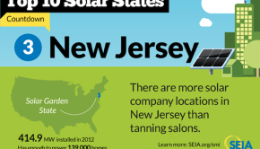 new-jersey-solar-energy-facts1