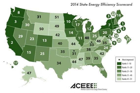 2014 US energy efficiency map