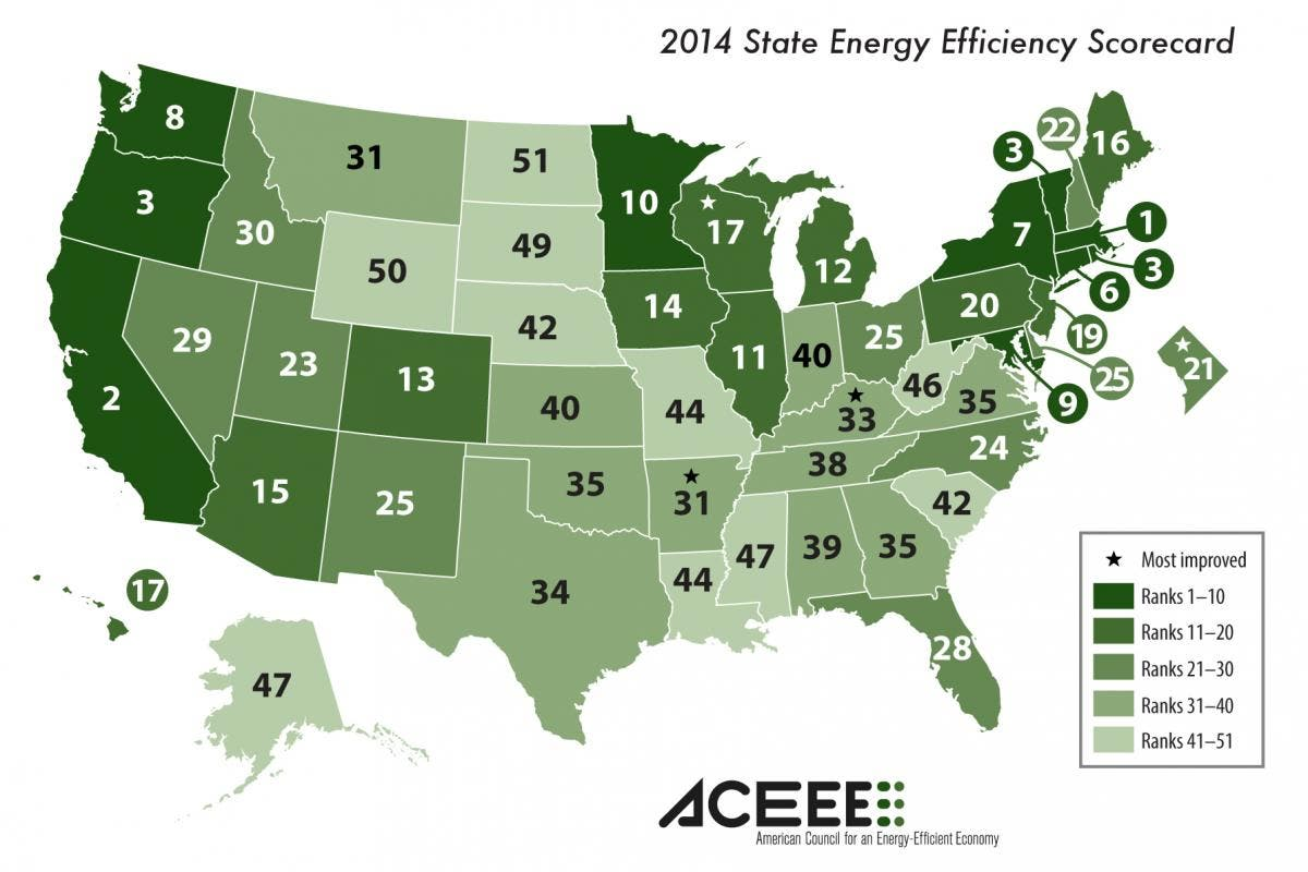 Us Energy Efficiency Ranks Released How D Your State Do