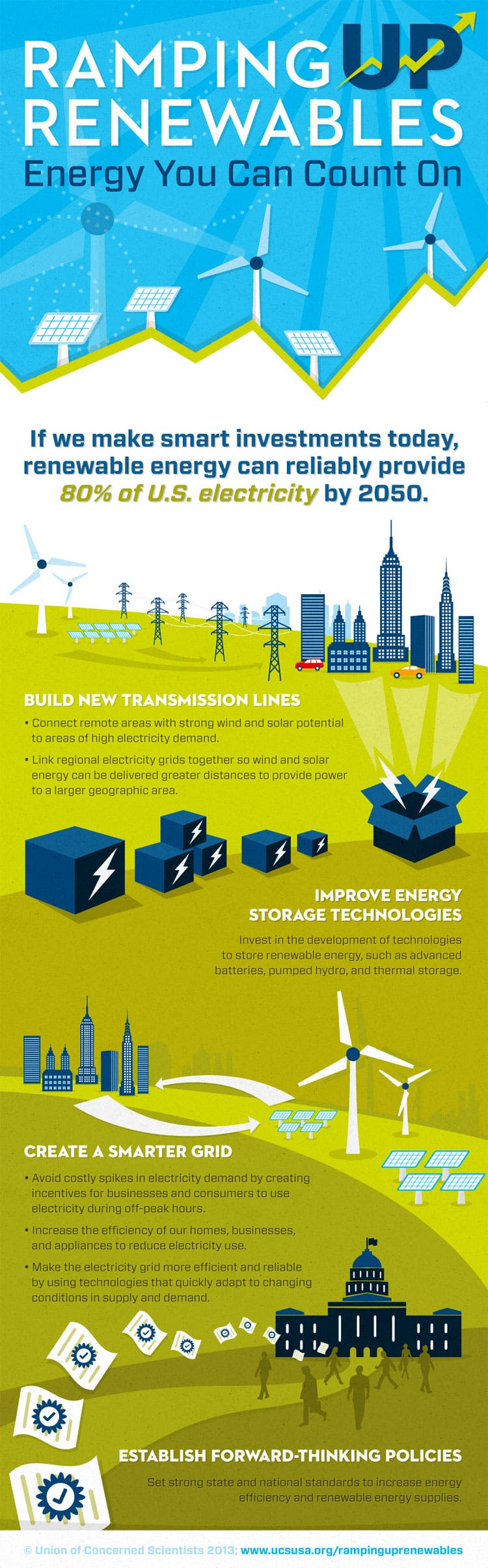 Ramping-Up-Renewables-Infographic_FINAL_Full-Size-Panel-3-Web-Version
