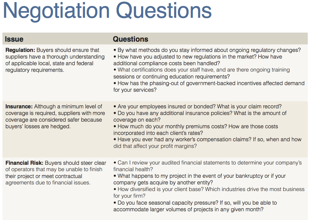 Shopping For Solar  Negotiation Questions You Should Know