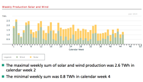 Germany-renewable-energy-power-weekly