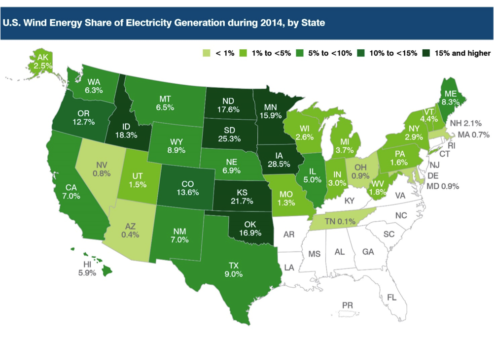 Wind Energy Was Largest Source Of New Us Electricity In 2014