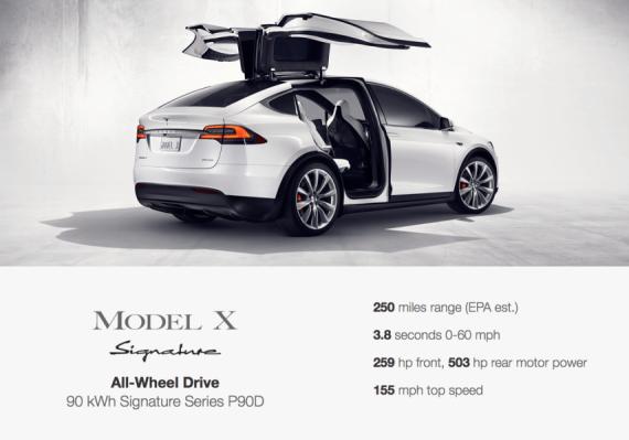 Tesla-Model-X-Range