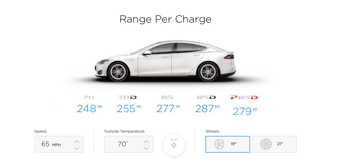 tesla range calculator highlights impact  temperature speed cleantechnica
