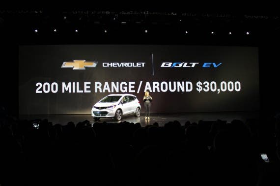 chevy_bolt_price_range