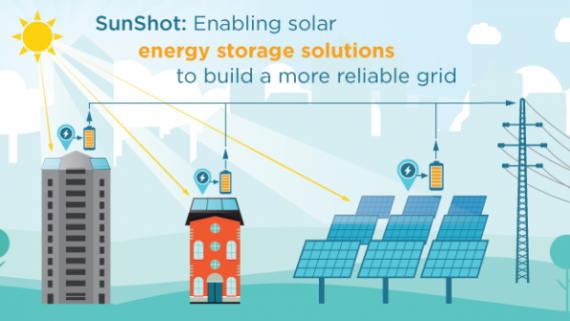 Sunshot shines-graphic-rotator