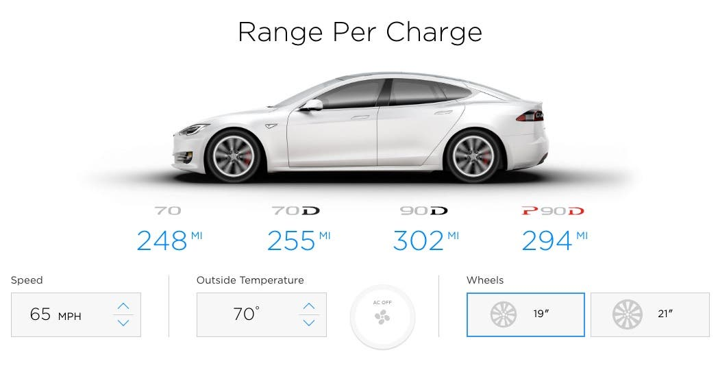tesla model s 90d now gets 302 mile range from epa cleantechnica. Black Bedroom Furniture Sets. Home Design Ideas