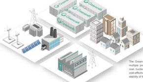 greensmith energy storage