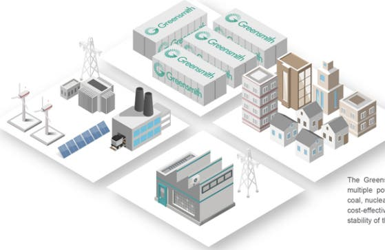 10 Grid-Scale Energy Storage Projects For Greensmith Energy