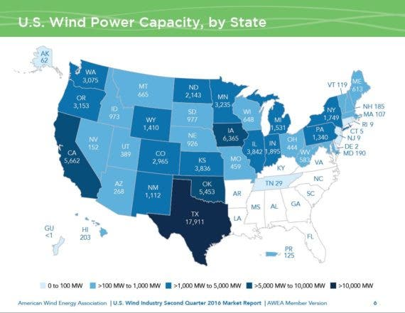 Q2 2016 U.S. Wind Power Capacity, by State