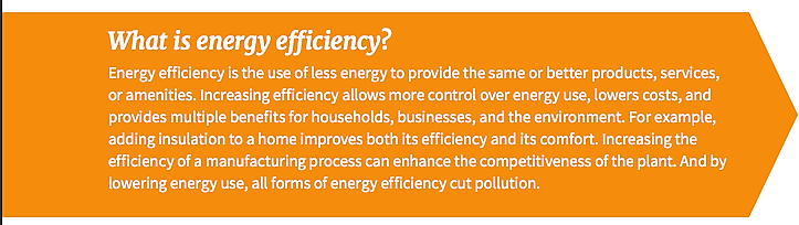 what-is-energy-efficiency-aceee