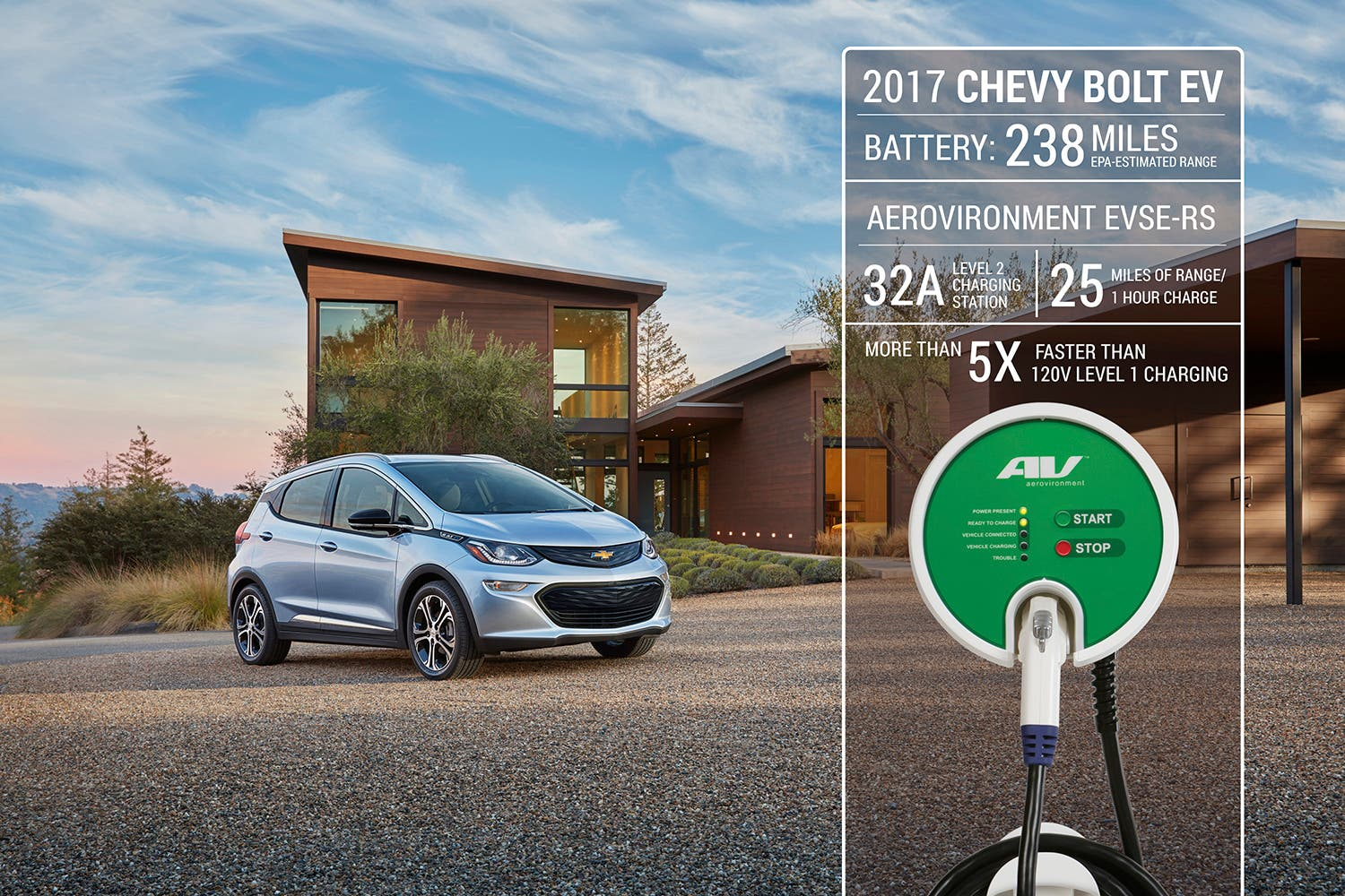 Gm Selects Aerovironment Evse Rs For Official 2017 Chevy