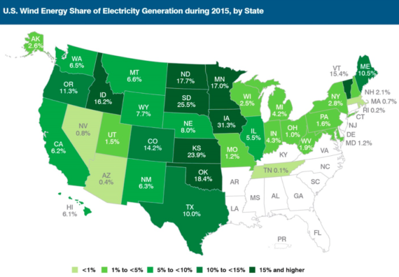 eia-shows-red-states-lead-in-wind-generation
