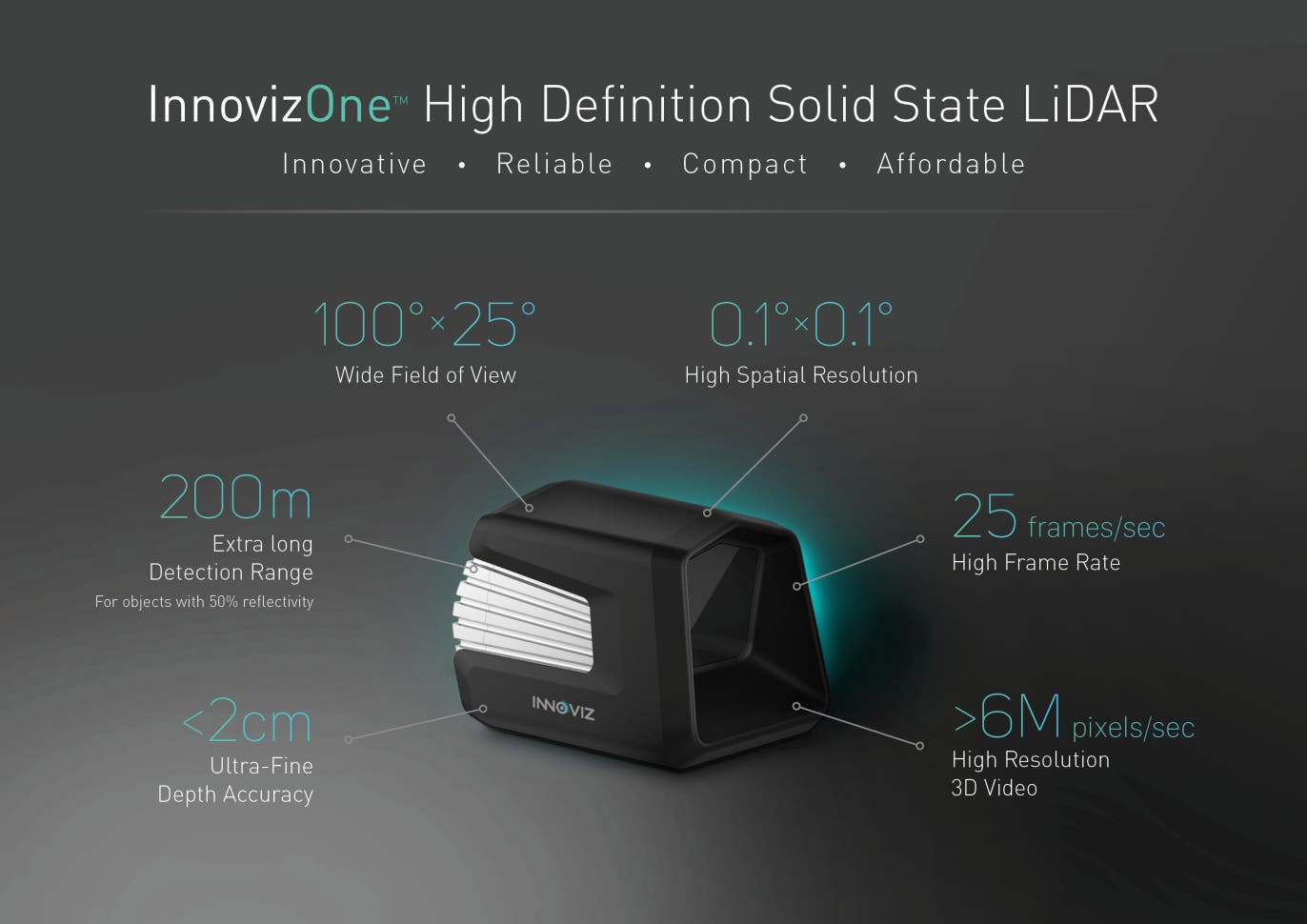 Innoviz To Launch Aftermarket Lidar Next Year Cleantechnica