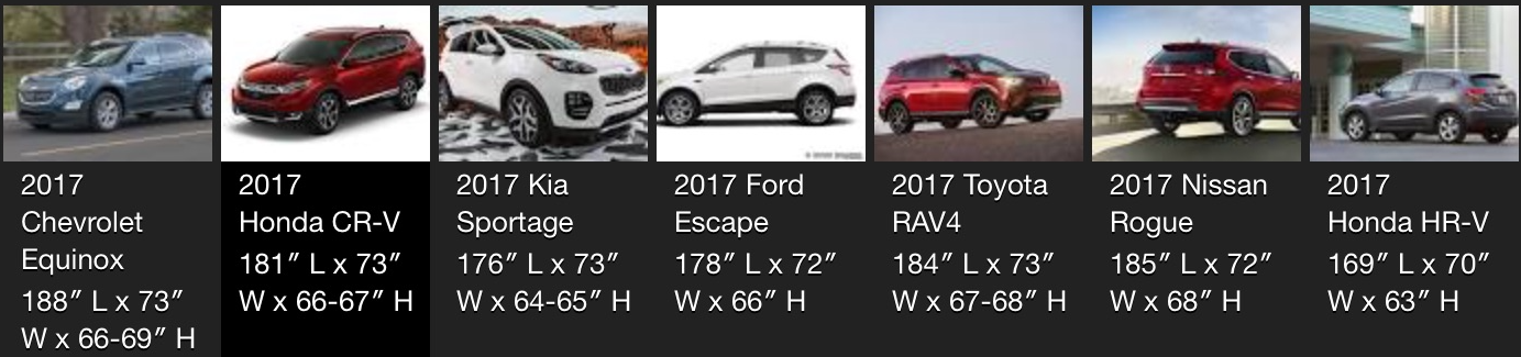 Small SUV dimensions - Google Results