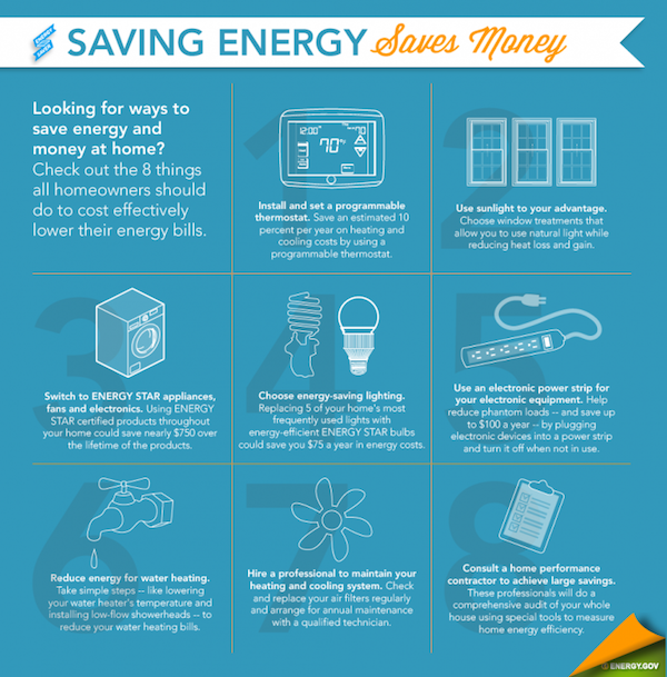 Your Home Heating Safety Tips: Residential Energy Efficiency: Taking It To The Next Level