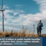 cleantechnica.com - Steve Hanley - Wind Power Saves Over $100 Billion In Health Care Costs In US, Study Finds