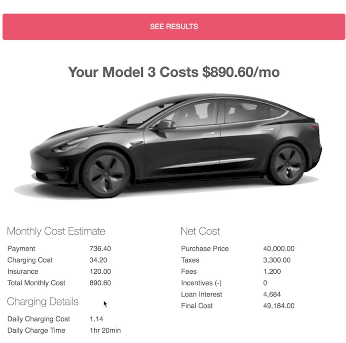 Tesla Model 3 Calculator Results Including Insurance Charging Etc