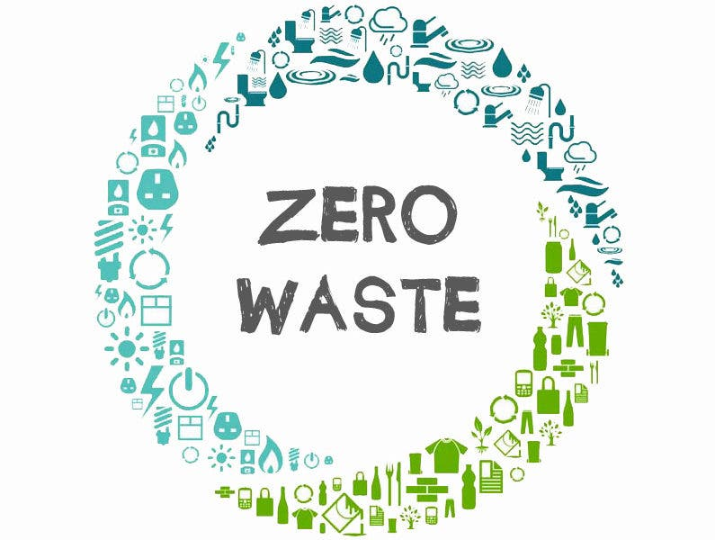 66ab4eff3d9c Green Business Certification Inc. Introduces TRUE Zero Waste Rating System