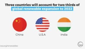 renewable energy forecast IEA 2017