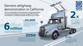 Siemens eHighway Heavy-Duty Trucks