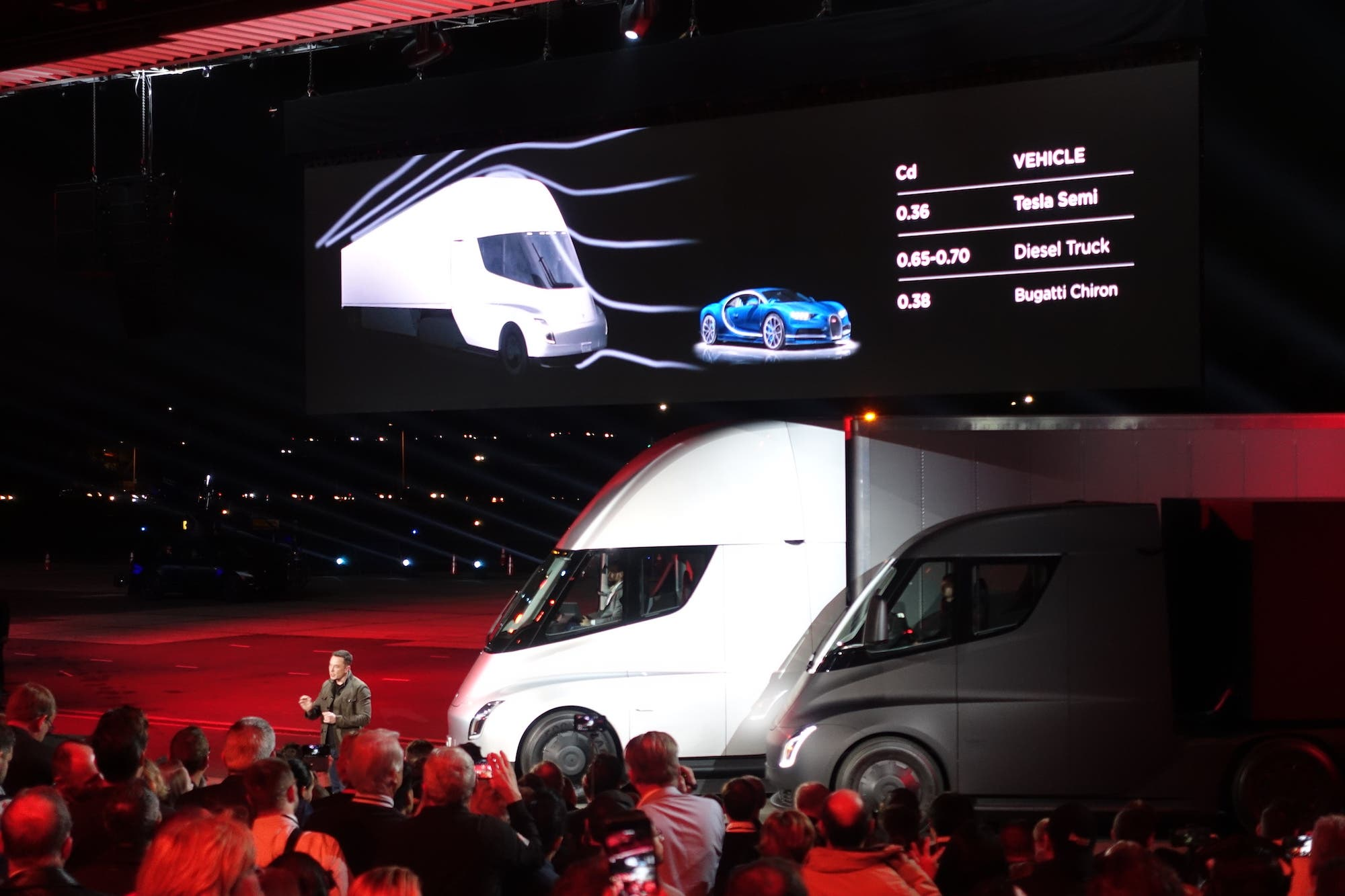 Last Year Walmart Ordered 15 Tesla Semi Electric Trucks For Service In The US And Another 10 Its Canadian Operations This Week It Announced Has