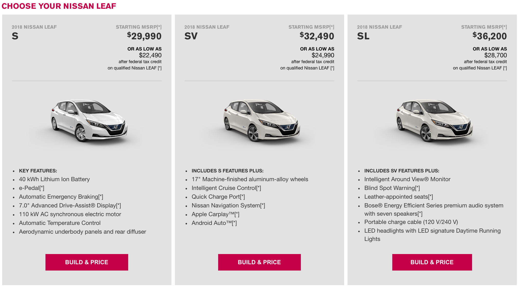 Pricing For The 2018 Nissan Leaf Begins At 30 875 In Usa