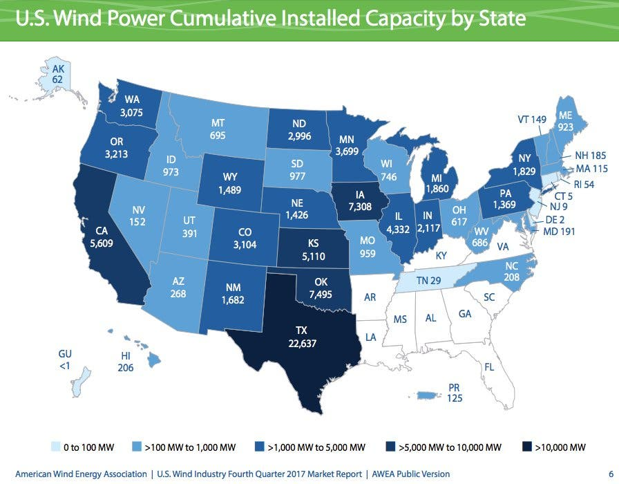 Texas Also Continues To Lead Overall With A Cumulative Capacity Of 22637 MW However The Second Place Is Now Held By Oklahoma 7495