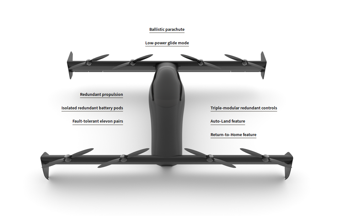 OPENER Unveils First USA-Qualified Ultralight All-Electric Personal VTOL Aircraft