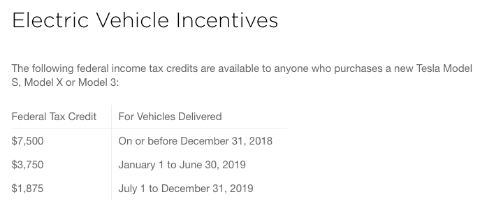 Tesla Incentives page
