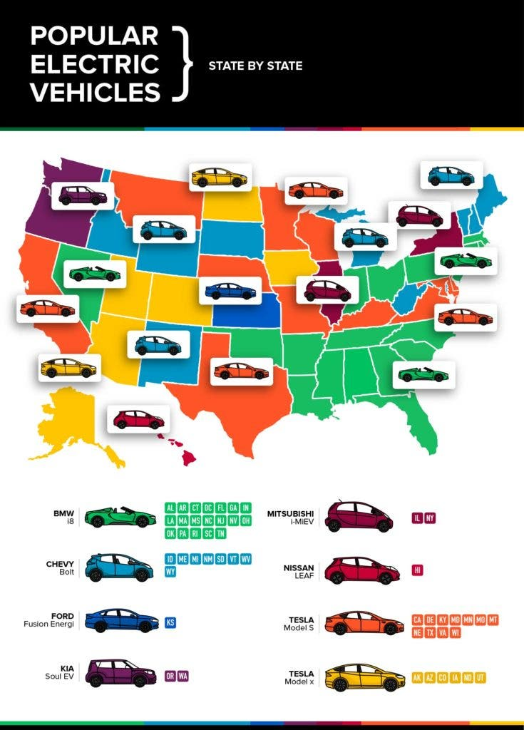 Cars By Us >> The Most Popular Electric Car Searches By Us State Online