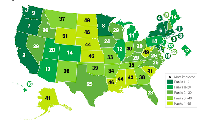 most energy efficient states